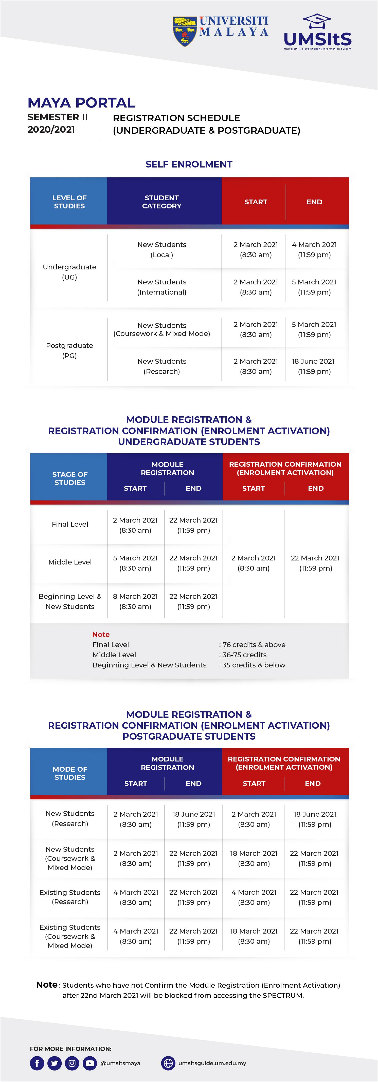 Registration Schedule