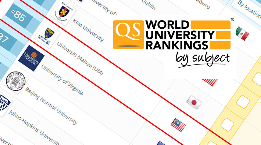 2017 QS World University Rankings by Subject: Arts and Humanities