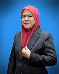 Mdm. Rogayah Abd Rahman